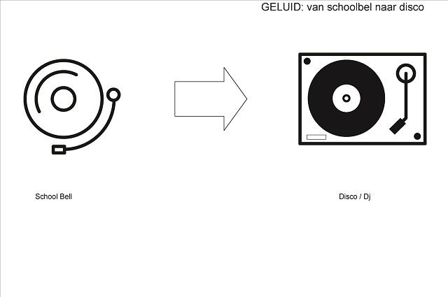 Van schoolbel naar DJ